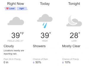 Weather in Davis
