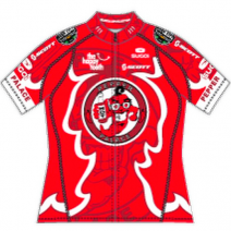 2015 Peppers Kit